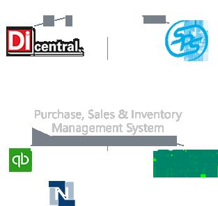 Edi Erp Dicentral Quickbook Sage